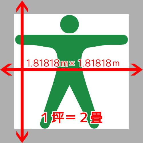 1坪=2畳